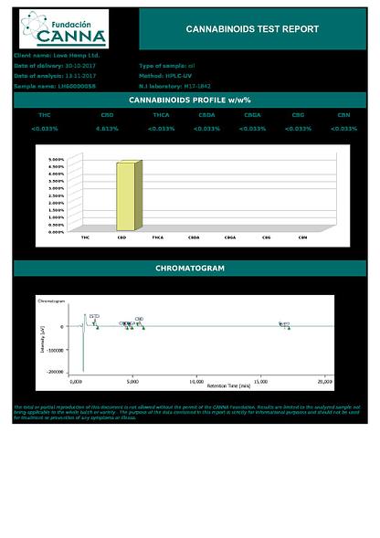 Love Hemp E-liquid Vape Additive 15ml 600mg Natural Love Hemp